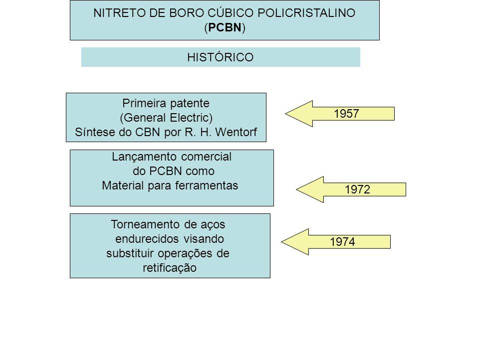 HISTÓRICO Primeira patente (General Electric) Síntese do CBN por R. H. Wentorf 1957 Torneamento de aços endurecidos visando substituir operações de re