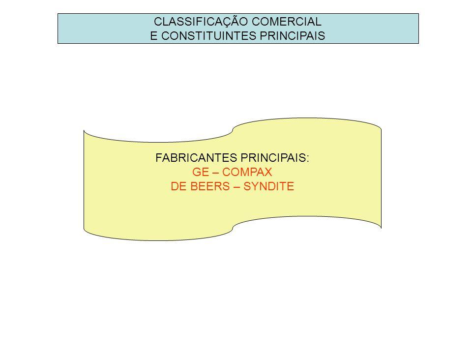 CLASSIFICAÇÃO COMERCIAL E CONSTITUINTES PRINCIPAIS FABRICANTES PRINCIPAIS: GE – COMPAX DE BEERS – SYNDITE