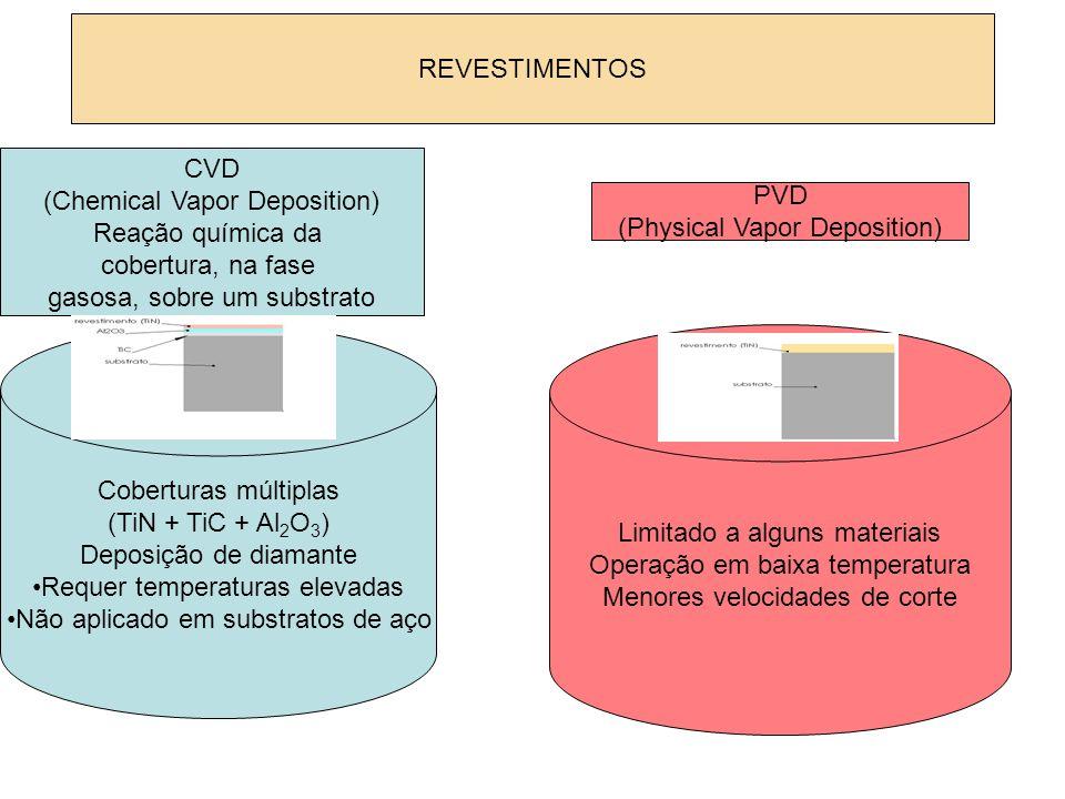 REVESTIMENTOS Coberturas múltiplas (TiN + TiC + Al 2 O 3 ) Deposição de diamante •Requer temperaturas elevadas •Não aplicado em substratos de aço CVD