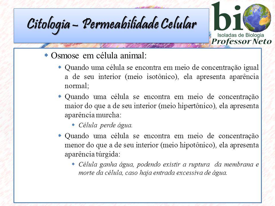 Citologia – Permeabilidade Celular  Osmose em célula animal:  Quando uma célula se encontra em meio de concentração igual a de seu interior (meio is