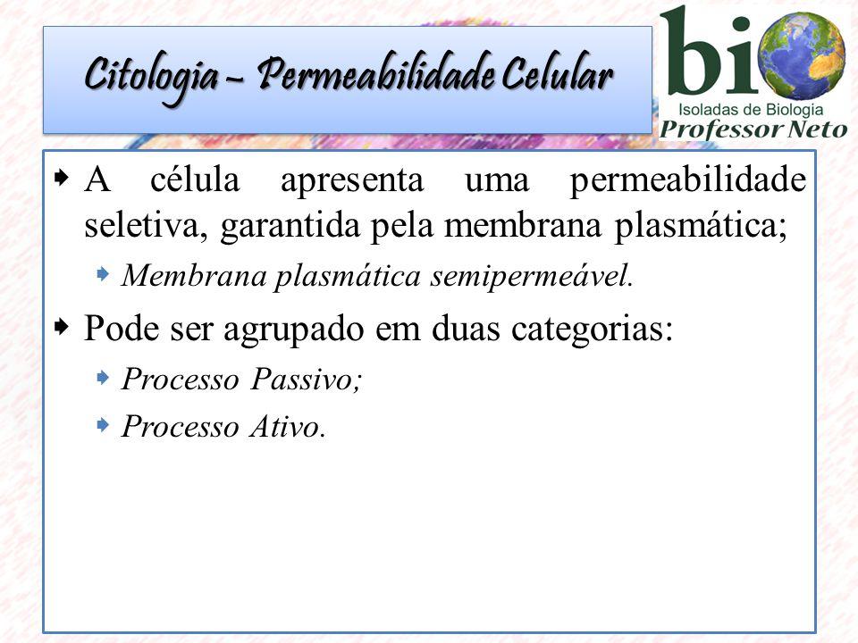 Citologia – Permeabilidade Celular  A célula apresenta uma permeabilidade seletiva, garantida pela membrana plasmática;  Membrana plasmática semipermeável.