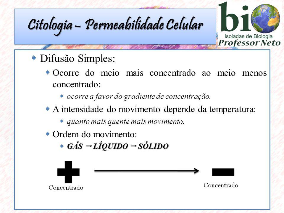 Citologia – Permeabilidade Celular  Difusão Simples:  Ocorre do meio mais concentrado ao meio menos concentrado:  ocorre a favor do gradiente de concentração.