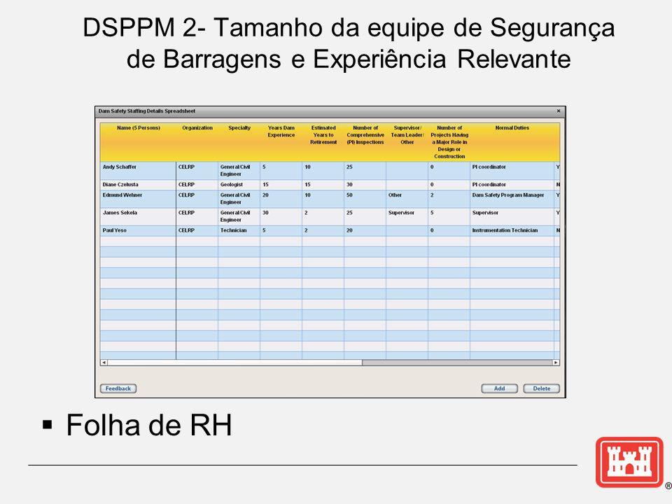 DSPPM 2- Tamanho da equipe de Segurança de Barragens e Experiência Relevante  Folha de RH