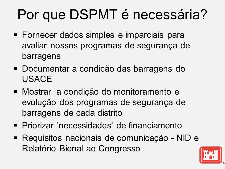 Por que DSPMT é necessária.