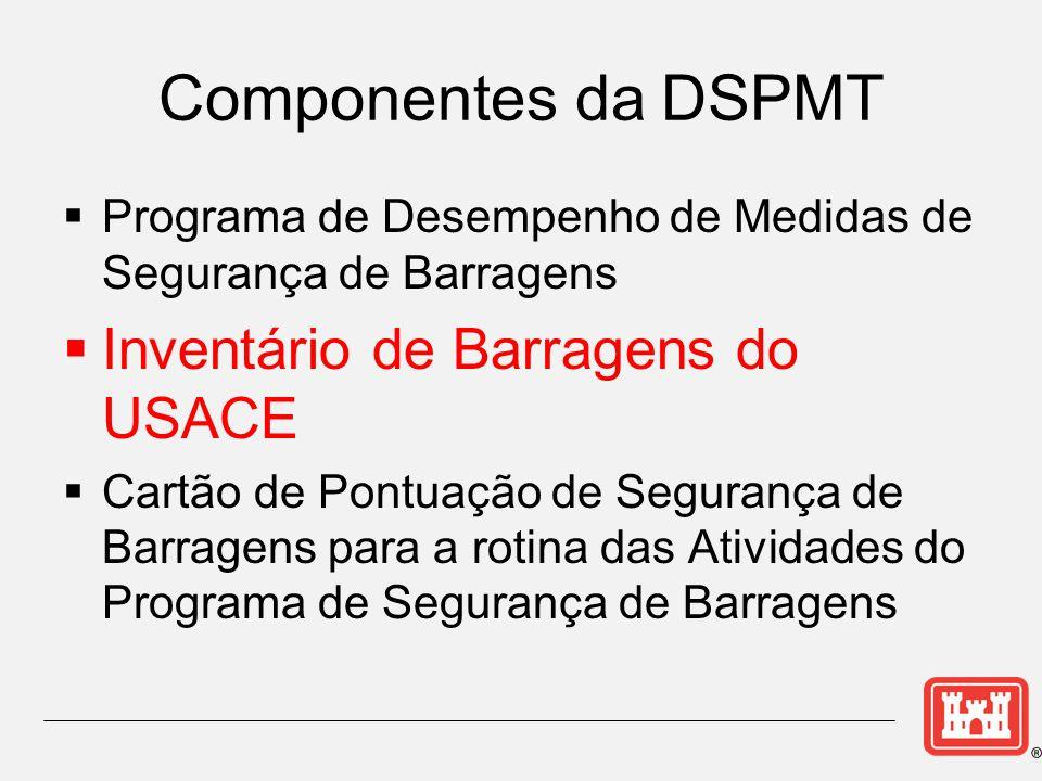 Componentes da DSPMT  Programa de Desempenho de Medidas de Segurança de Barragens  Inventário de Barragens do USACE  Cartão de Pontuação de Segurança de Barragens para a rotina das Atividades do Programa de Segurança de Barragens