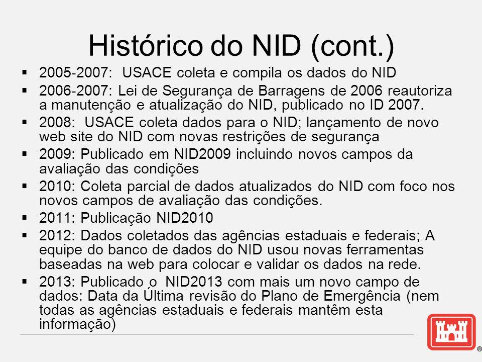 Histórico do NID (cont.)  2005-2007: USACE coleta e compila os dados do NID  2006-2007: Lei de Segurança de Barragens de 2006 reautoriza a manutenção e atualização do NID, publicado no ID 2007.