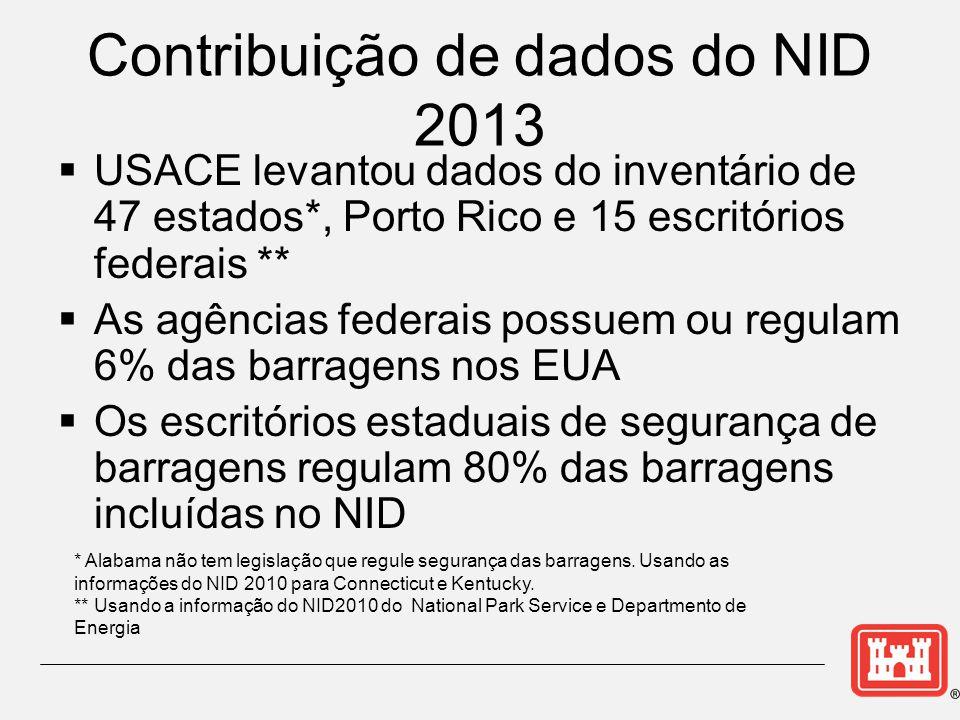 Contribuição de dados do NID 2013  USACE levantou dados do inventário de 47 estados*, Porto Rico e 15 escritórios federais **  As agências federais possuem ou regulam 6% das barragens nos EUA  Os escritórios estaduais de segurança de barragens regulam 80% das barragens incluídas no NID * Alabama não tem legislação que regule segurança das barragens.