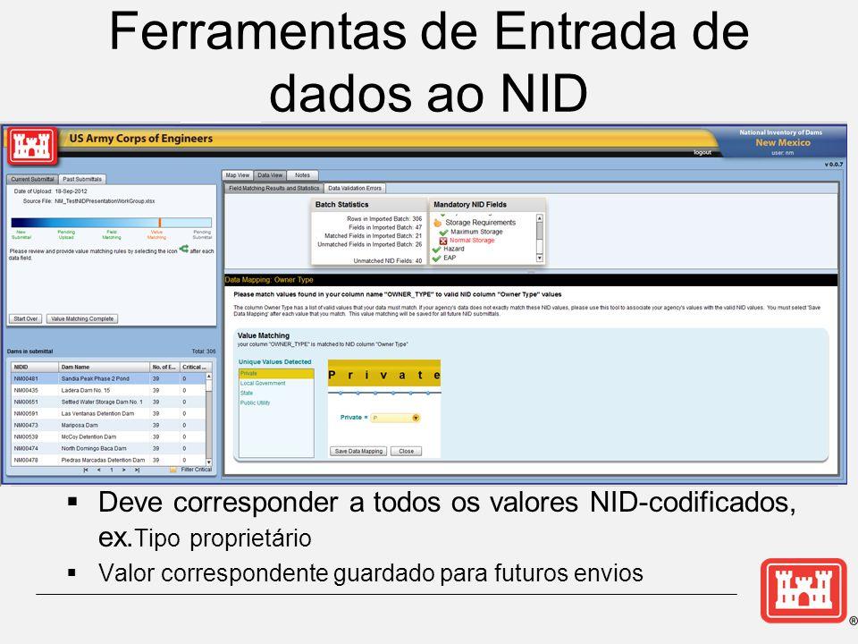 Ferramentas de Entrada de dados ao NID  Deve corresponder a todos os valores NID-codificados, ex.
