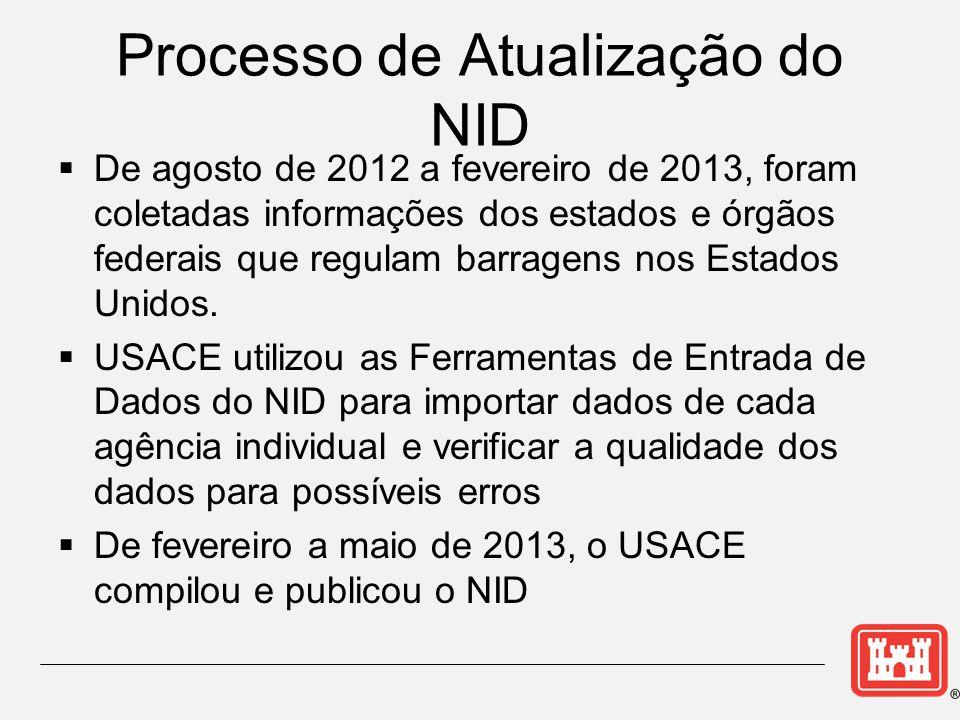 Processo de Atualização do NID  De agosto de 2012 a fevereiro de 2013, foram coletadas informações dos estados e órgãos federais que regulam barragens nos Estados Unidos.