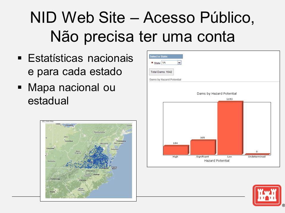 NID Web Site – Acesso Público, Não precisa ter uma conta  Estatísticas nacionais e para cada estado  Mapa nacional ou estadual