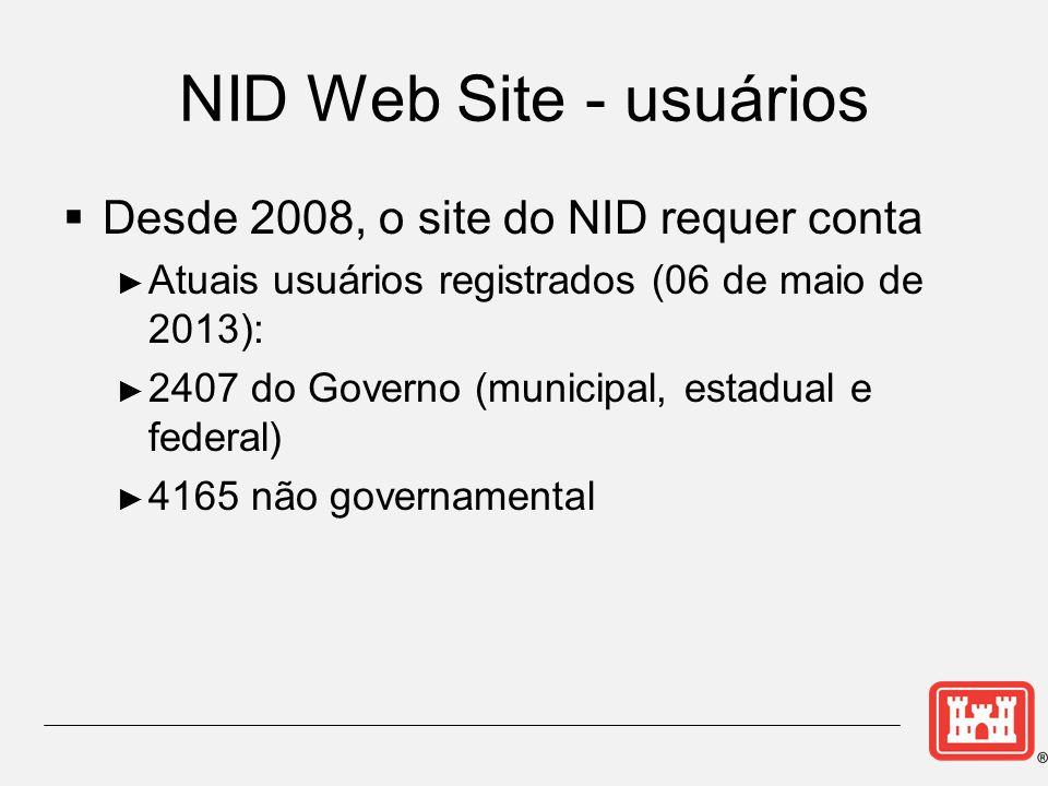 NID Web Site - usuários  Desde 2008, o site do NID requer conta ► Atuais usuários registrados (06 de maio de 2013): ► 2407 do Governo (municipal, estadual e federal) ► 4165 não governamental