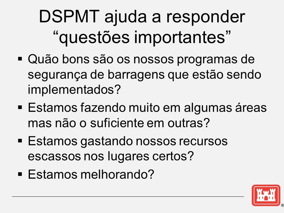 DSPMT ajuda a responder questões importantes  Quão bons são os nossos programas de segurança de barragens que estão sendo implementados.