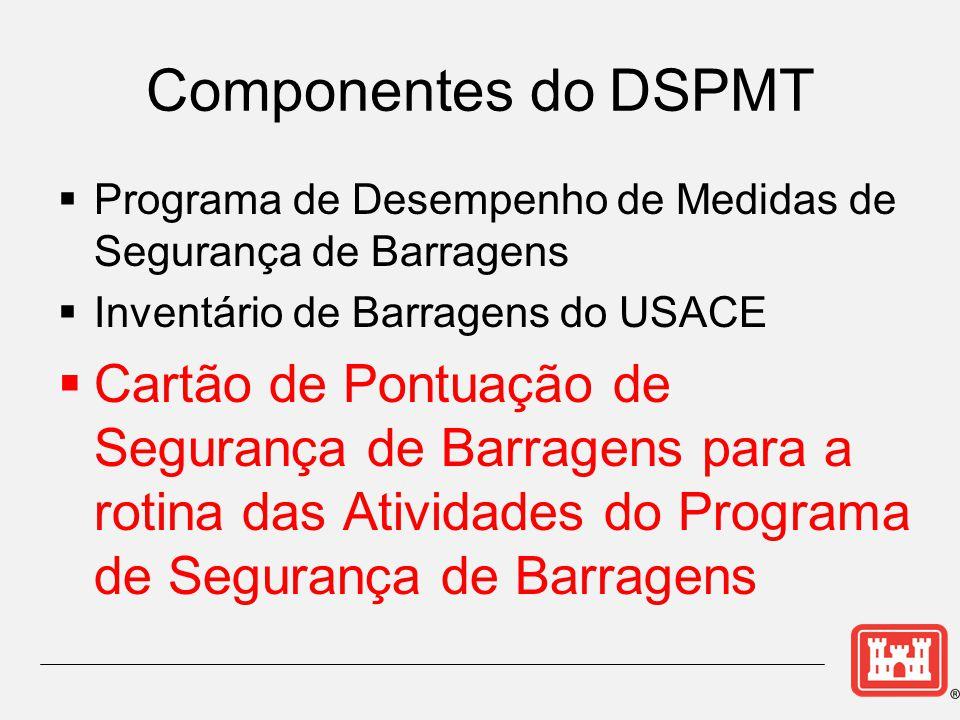 Componentes do DSPMT  Programa de Desempenho de Medidas de Segurança de Barragens  Inventário de Barragens do USACE  Cartão de Pontuação de Segurança de Barragens para a rotina das Atividades do Programa de Segurança de Barragens