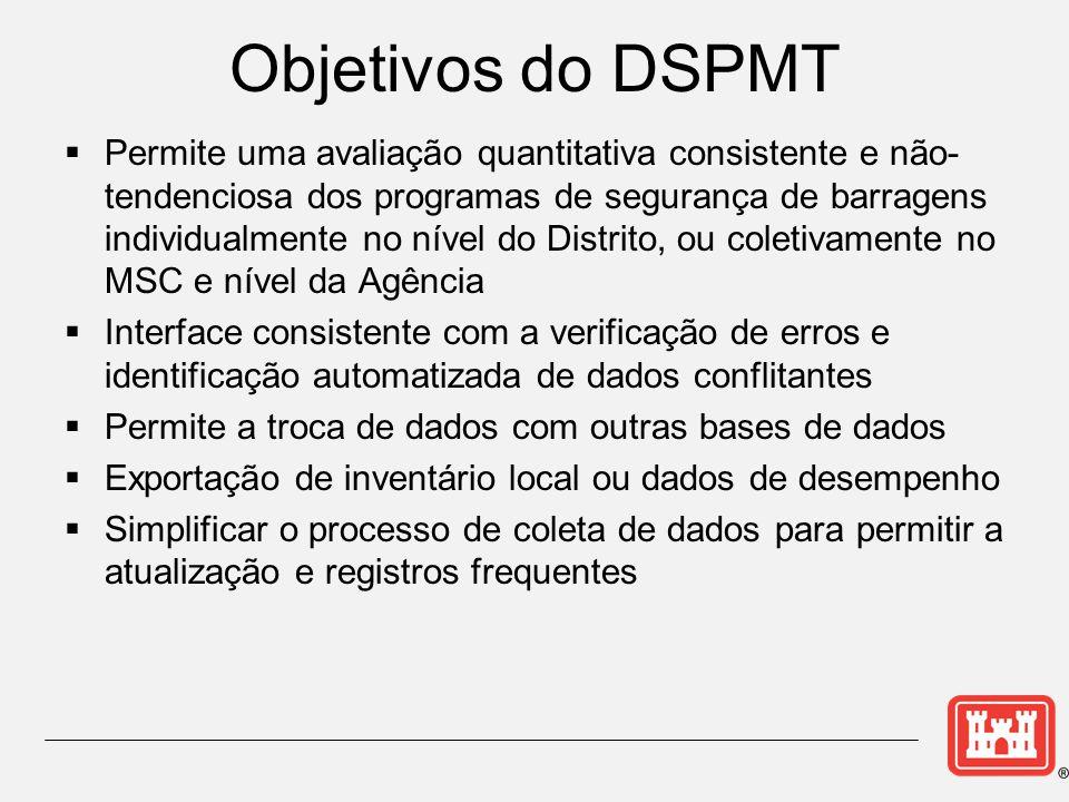Estatísticas do NID em 2013 Dano Potencial Classificação Perda de vidas humanasPerda economica, de habitat, e bens Alto Provável.