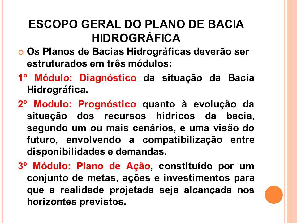 ESCOPO GERAL DO PLANO DE BACIA HIDROGRÁFICA Os Planos de Bacias Hidrográficas deverão ser estruturados em três módulos: 1º Módulo: Diagnóstico da situ