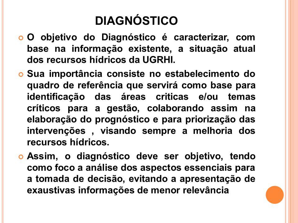 DIAGNÓSTICO O objetivo do Diagnóstico é caracterizar, com base na informação existente, a situação atual dos recursos hídricos da UGRHI. Sua importânc