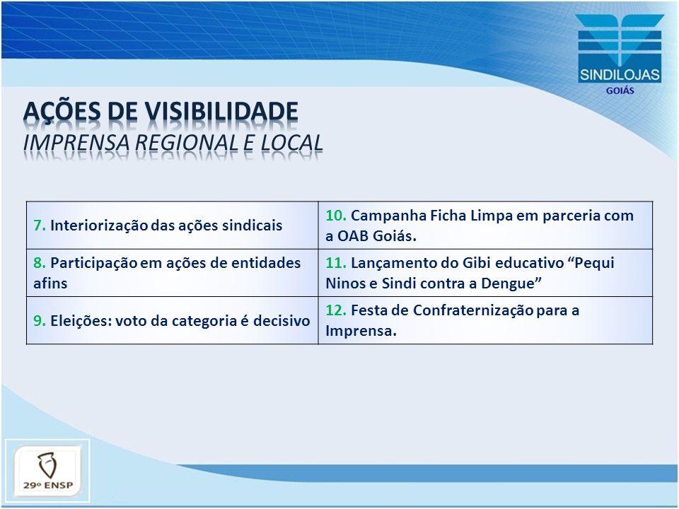 7. Interiorização das ações sindicais 10. Campanha Ficha Limpa em parceria com a OAB Goiás. 8. Participação em ações de entidades afins 11. Lançamento