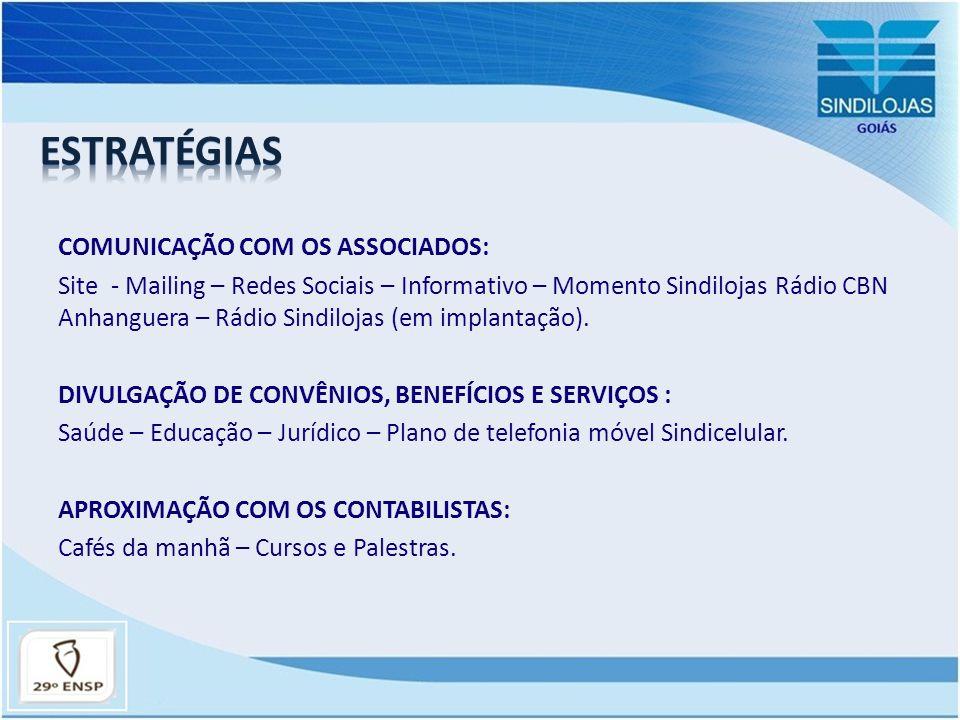 COMUNICAÇÃO COM OS ASSOCIADOS: Site - Mailing – Redes Sociais – Informativo – Momento Sindilojas Rádio CBN Anhanguera – Rádio Sindilojas (em implantaç