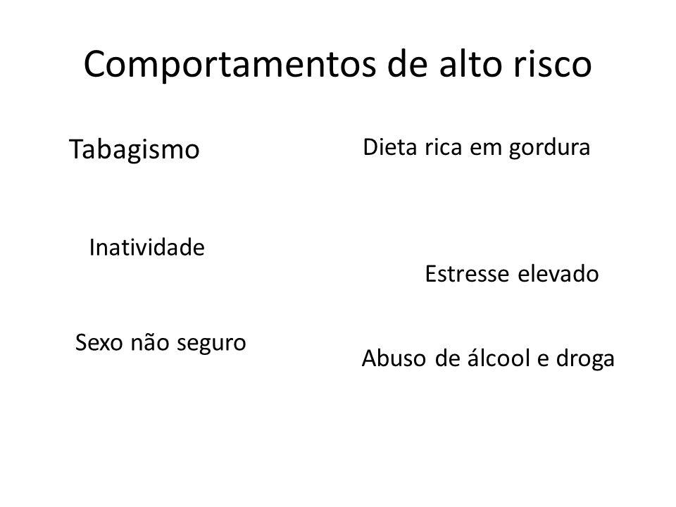 Tabagismo Comportamentos de alto risco Dieta rica em gordura Sexo não seguro Inatividade Abuso de álcool e droga Estresse elevado