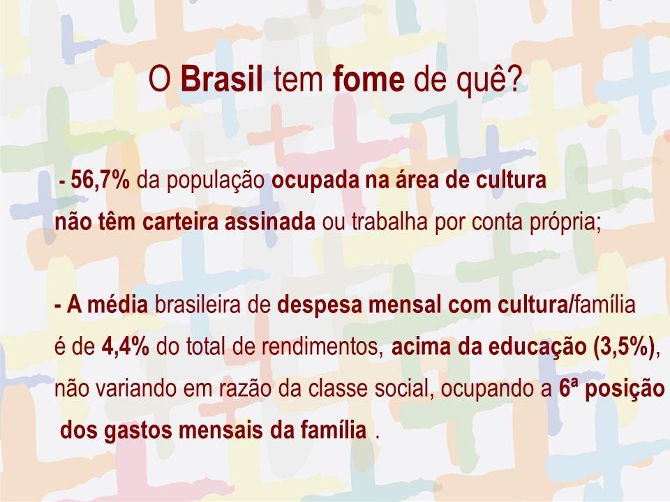 27/04/09 O Brasil tem fome de quê? - 56,7% da população ocupada na área de cultura não têm carteira assinada ou trabalha por conta própria; - A média