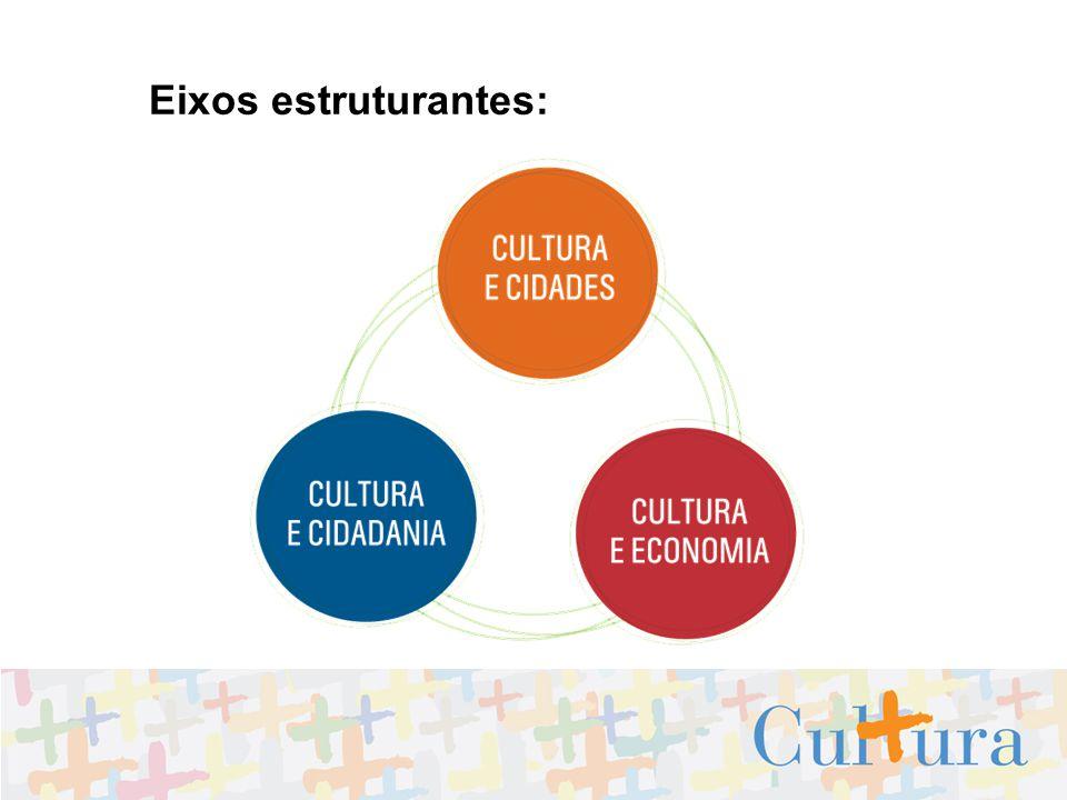 - Promover melhoria da qualidade de vida - Valorizar e fortalecer a diversidade cultural - Ampliar o acesso aos bens e serviços culturais.