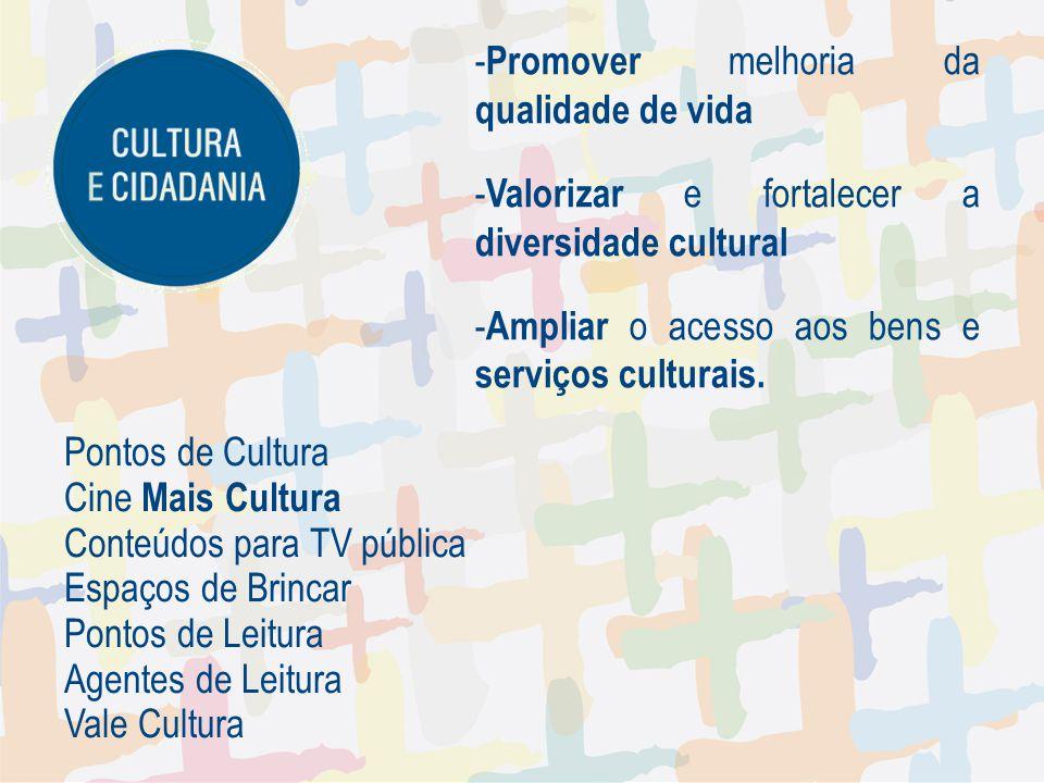 - Promover melhoria da qualidade de vida - Valorizar e fortalecer a diversidade cultural - Ampliar o acesso aos bens e serviços culturais. Pontos de C