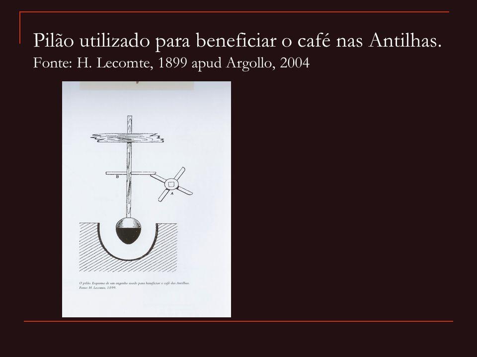 Pilão utilizado para beneficiar o café nas Antilhas. Fonte: H. Lecomte, 1899 apud Argollo, 2004