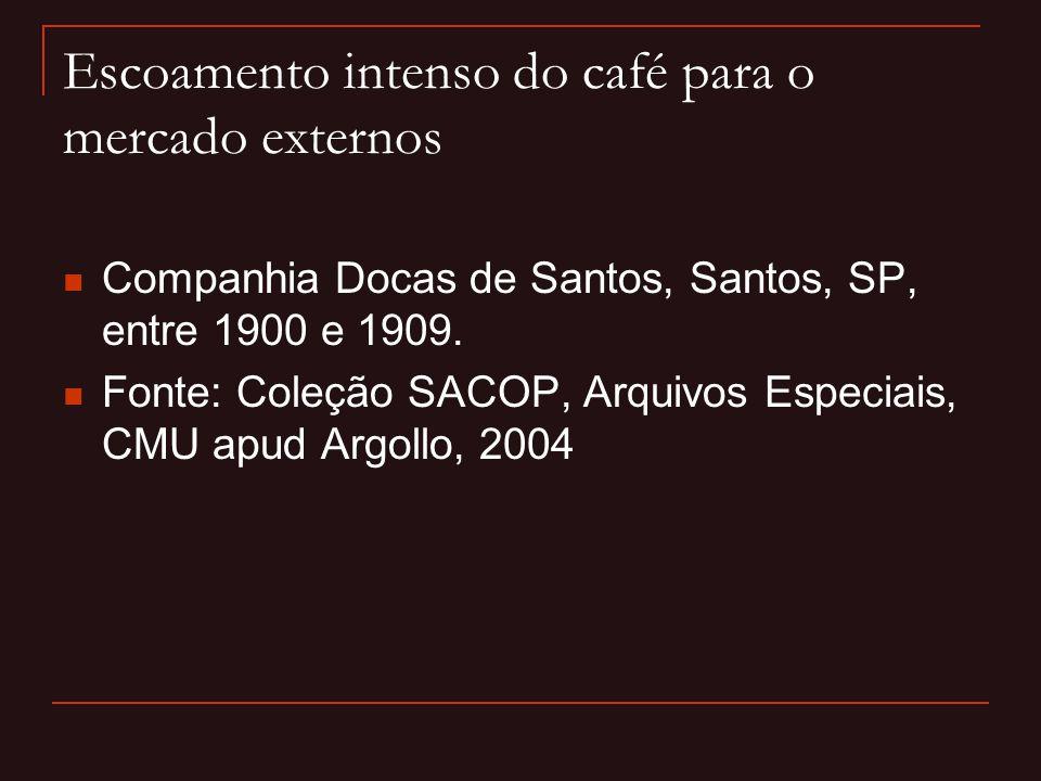 Escoamento intenso do café para o mercado externos  Companhia Docas de Santos, Santos, SP, entre 1900 e 1909.  Fonte: Coleção SACOP, Arquivos Especi