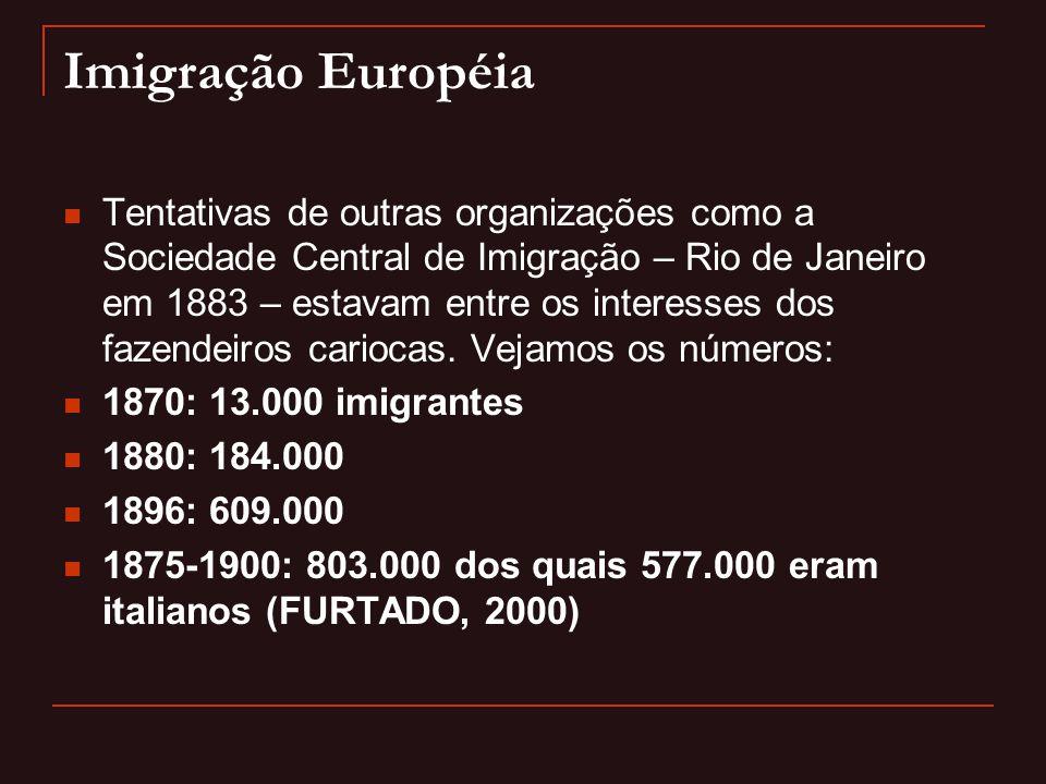 Imigração Européia  Tentativas de outras organizações como a Sociedade Central de Imigração – Rio de Janeiro em 1883 – estavam entre os interesses do