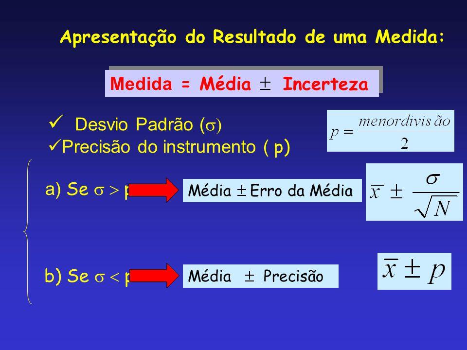 a) Se  p: b) Se  p: Apresentação do Resultado de uma Medida:  Desvio Padrão (   Precisão do instrumento (  p) Medida = Média Incerteza Mé