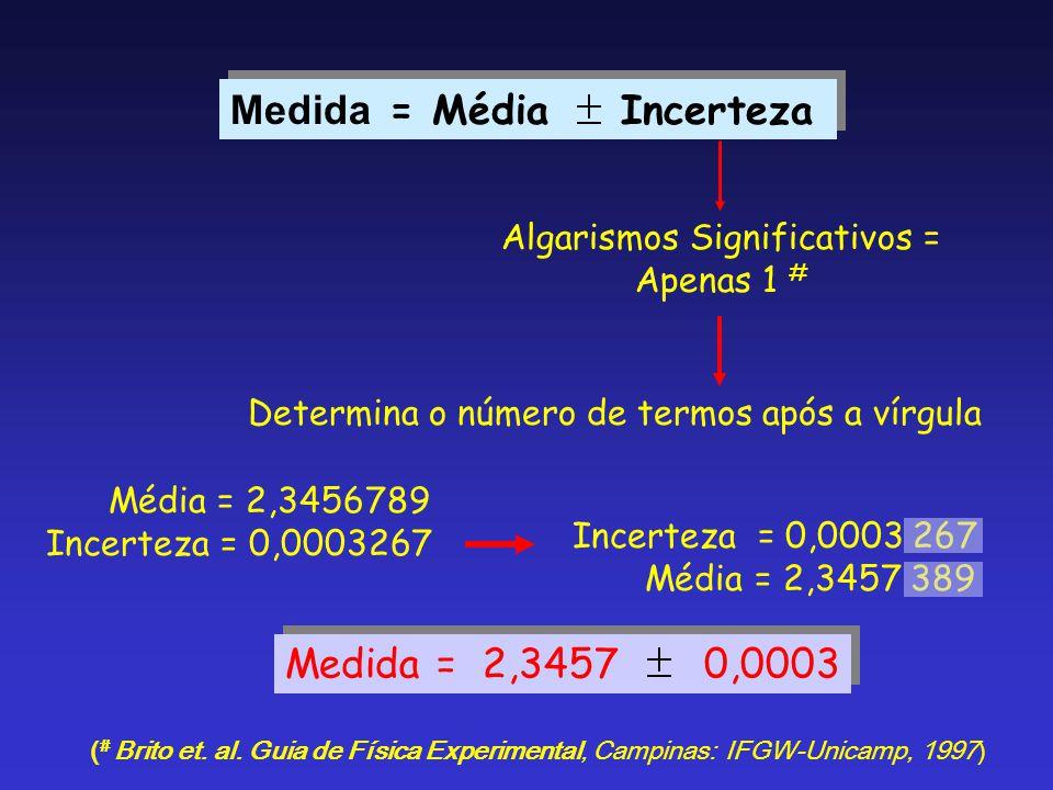 Medida = Média Incerteza Algarismos Significativos = Apenas 1 # Determina o número de termos após a vírgula Média = 2,3456789 Incerteza = 0,0003267 Mé