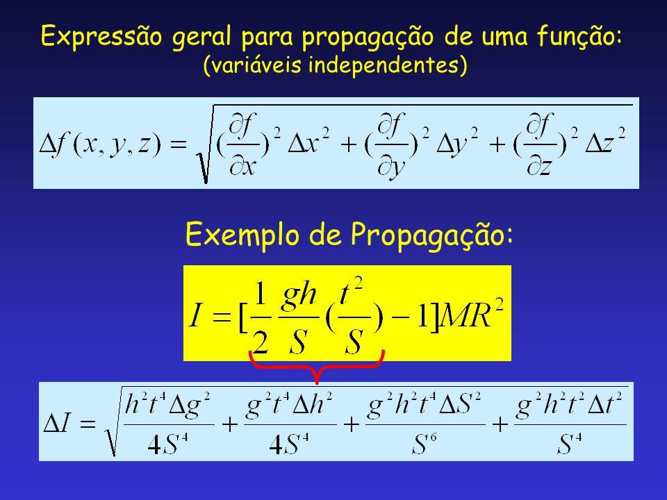 Exemplo de Propagação: Expressão geral para propagação de uma função: (variáveis independentes)