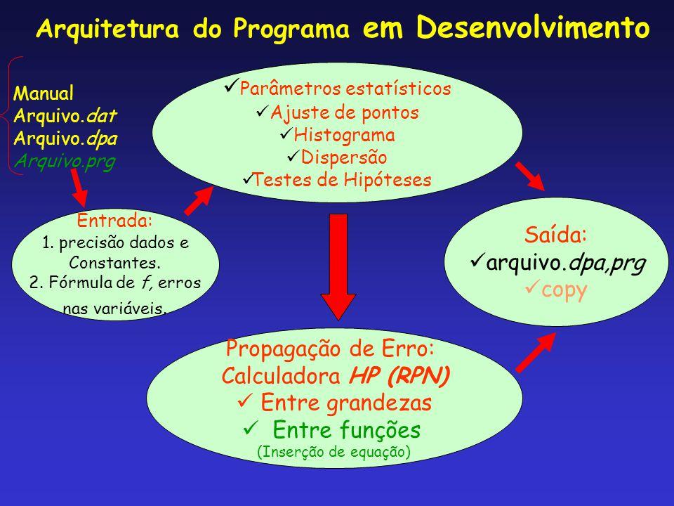 Entrada: 1. precisão dados e Constantes. 2. Fórmula de f, erros nas variáveis. Arquitetura do Programa em Desenvolvimento  Parâmetros estatísticos 