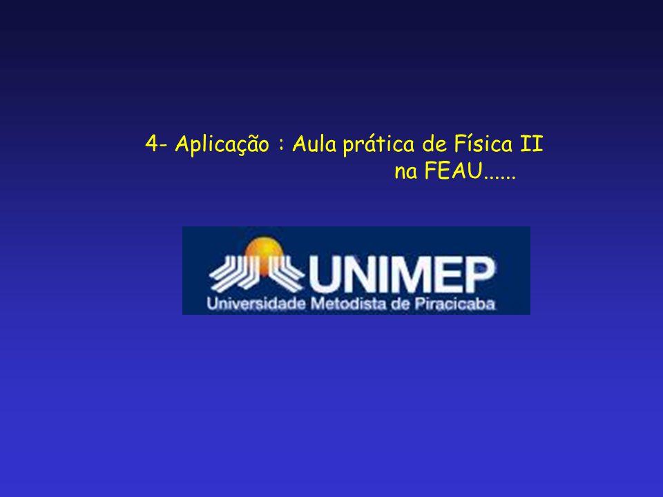 4- Aplicação : Aula prática de Física II na FEAU......