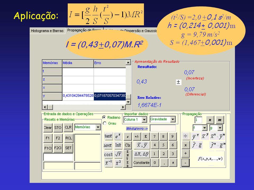 (t 2 /S) =2,0 + 0,1 s 2 /m h = (0,214 + 0,001) m g = 9,79 m/s 2 S = (1,467+ 0,001) m I = (0,43 + 0,07)M.R 2 Aplicação: