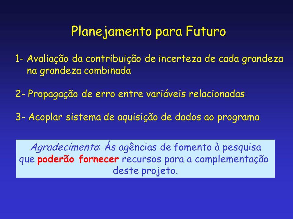 Planejamento para Futuro 1- Avaliação da contribuição de incerteza de cada grandeza na grandeza combinada 2- Propagação de erro entre variáveis relaci
