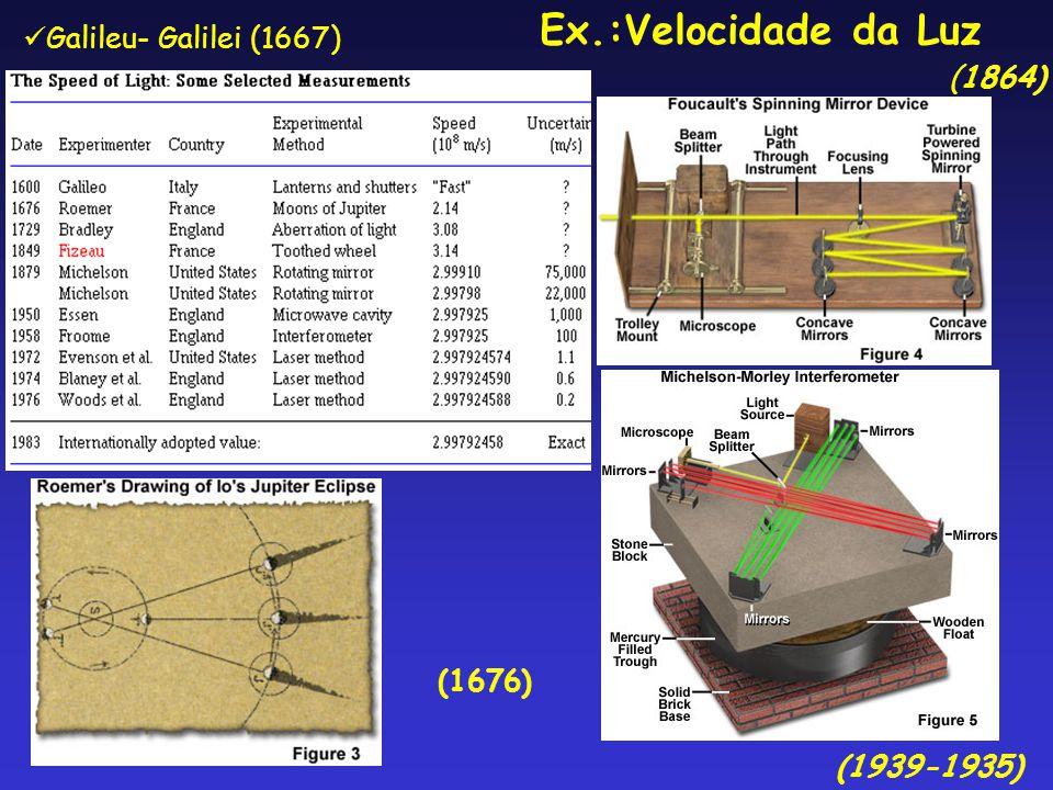 Ex.:Velocidade da Luz (1939-1935) (1864) (1676)  Galileu- Galilei (1667)