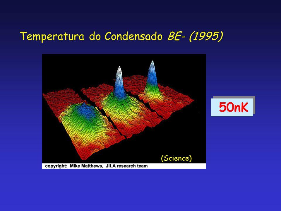 Temperatura do Condensado BE- (1995) 50nK (Science)