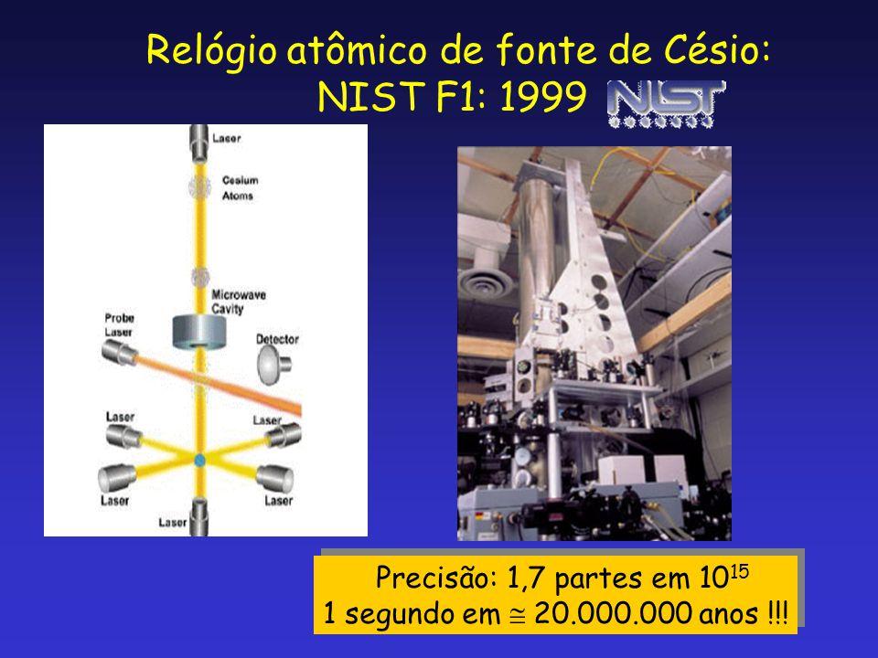 Relógio atômico de fonte de Césio: NIST F1: 1999  Precisão: 1,7 partes em 10 15 1 segundo em  20.000.000 anos !!!  Precisão: 1,7 partes em 10 15 1