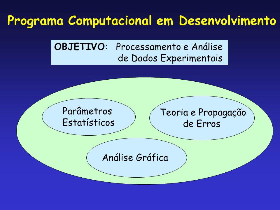 Programa Computacional em Desenvolvimento OBJETIVO: Processamento e Análise de Dados Experimentais Teoria e Propagação de Erros Análise Gráfica Parâme