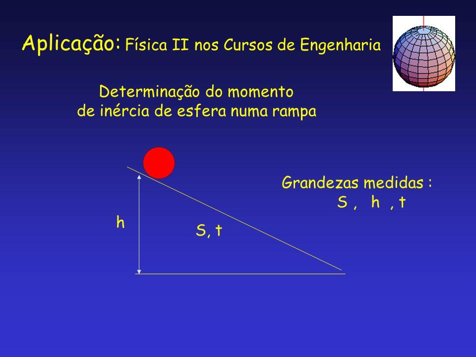 Determinação do momento de inércia de esfera numa rampa Aplicação: Física II nos Cursos de Engenharia h S, t Grandezas medidas : S, h, t