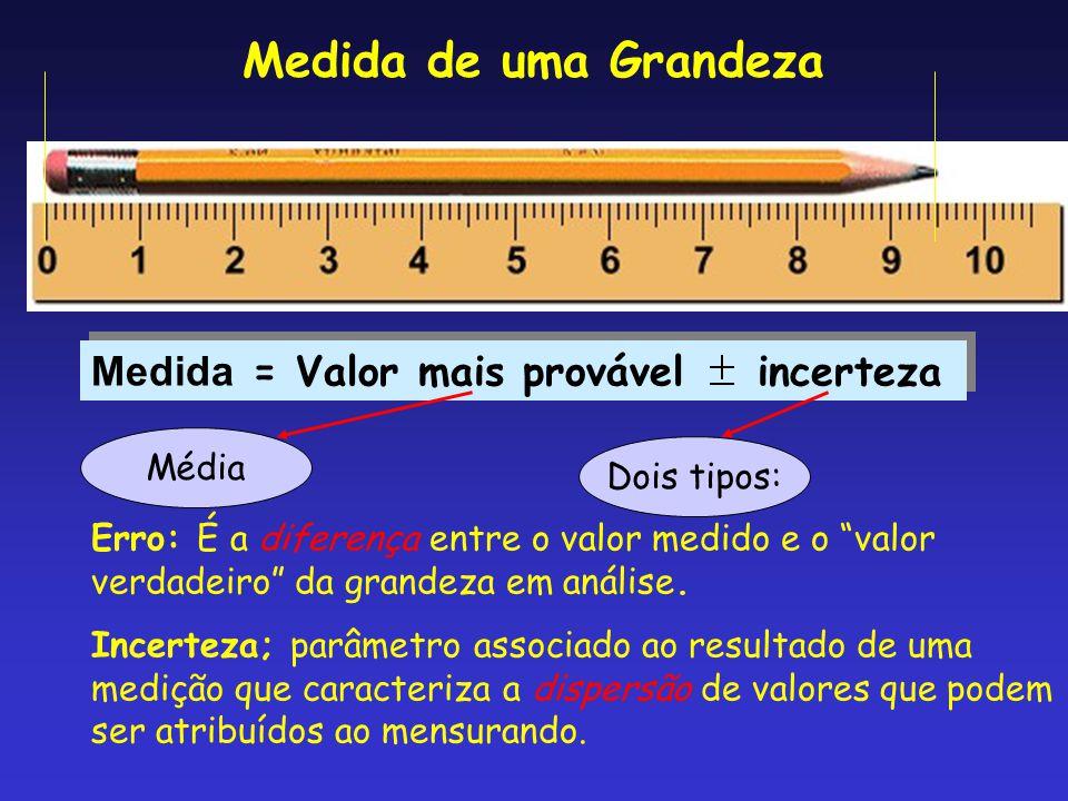 """Medida = Valor mais provável incerteza Média Medida de uma Grandeza Dois tipos: Erro: É a diferença entre o valor medido e o """"valor verdadeiro"""" da gra"""