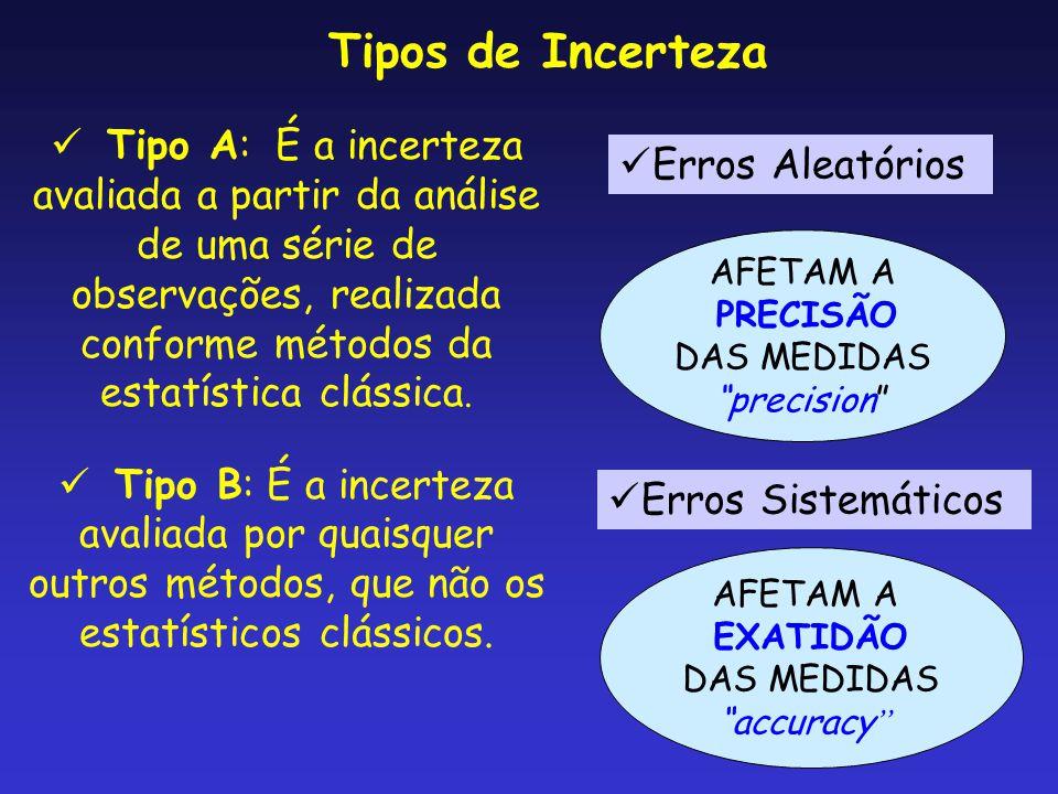  Tipo A: É a incerteza avaliada a partir da análise de uma série de observações, realizada conforme métodos da estatística clássica.  Tipo B: É a in