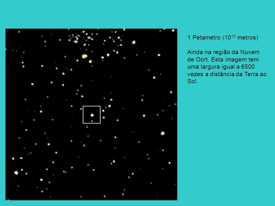 1 Petametro (10 15 metros) Ainda na região da Nuvem de Oort. Esta imagem tem uma largura igual a 6500 vezes a distância da Terra ao Sol.