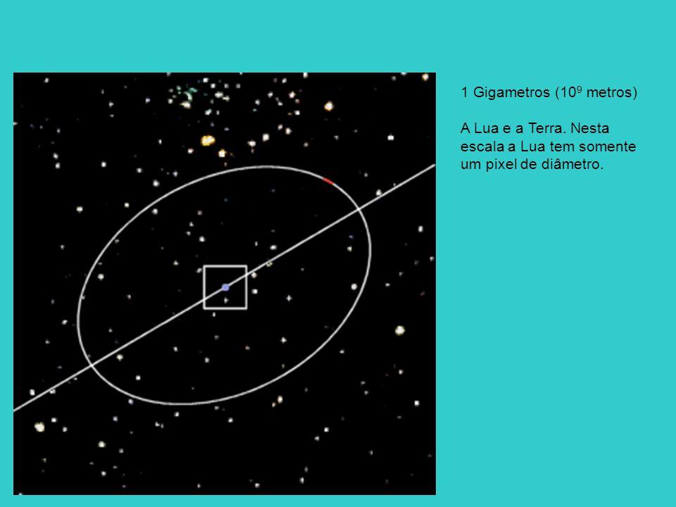 1 Gigametros (10 9 metros) A Lua e a Terra. Nesta escala a Lua tem somente um pixel de diâmetro.