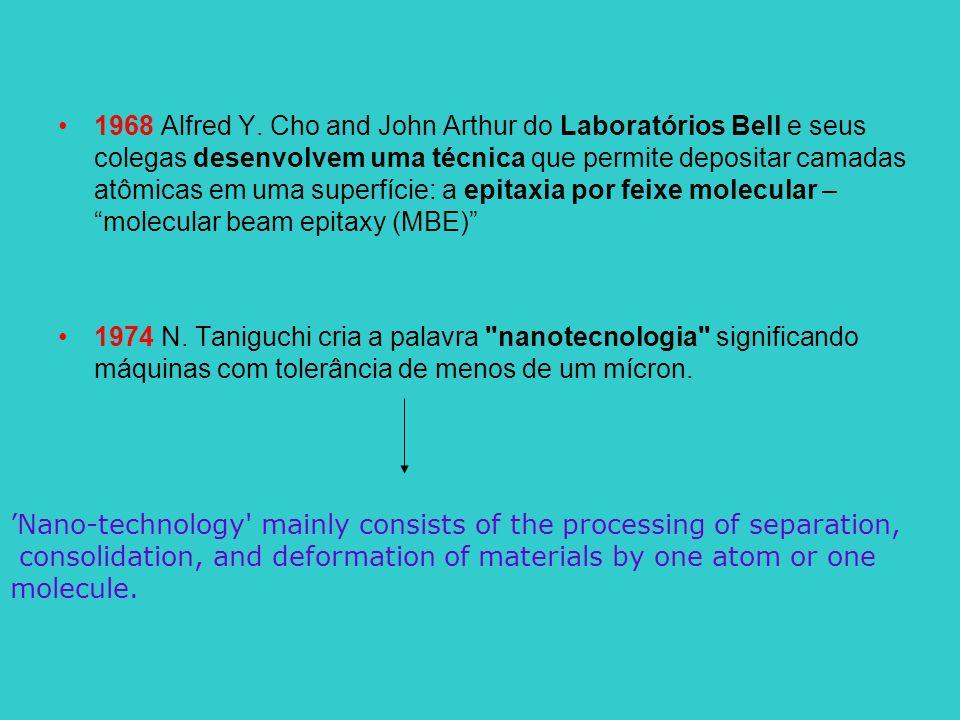 •1968 Alfred Y. Cho and John Arthur do Laboratórios Bell e seus colegas desenvolvem uma técnica que permite depositar camadas atômicas em uma superfíc