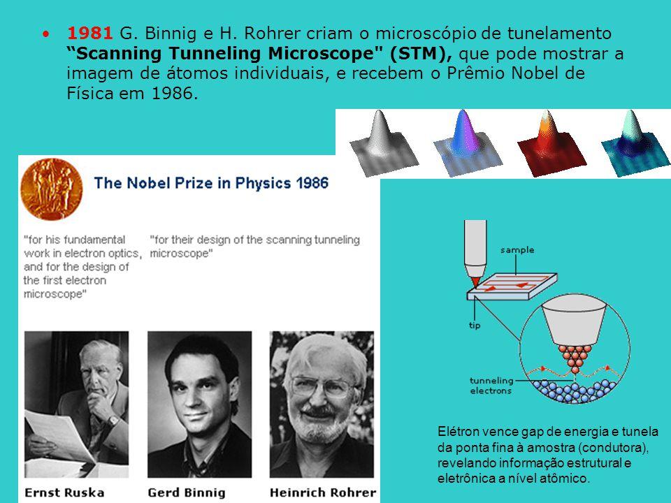 """•1981 G. Binnig e H. Rohrer criam o microscópio de tunelamento """"Scanning Tunneling Microscope"""