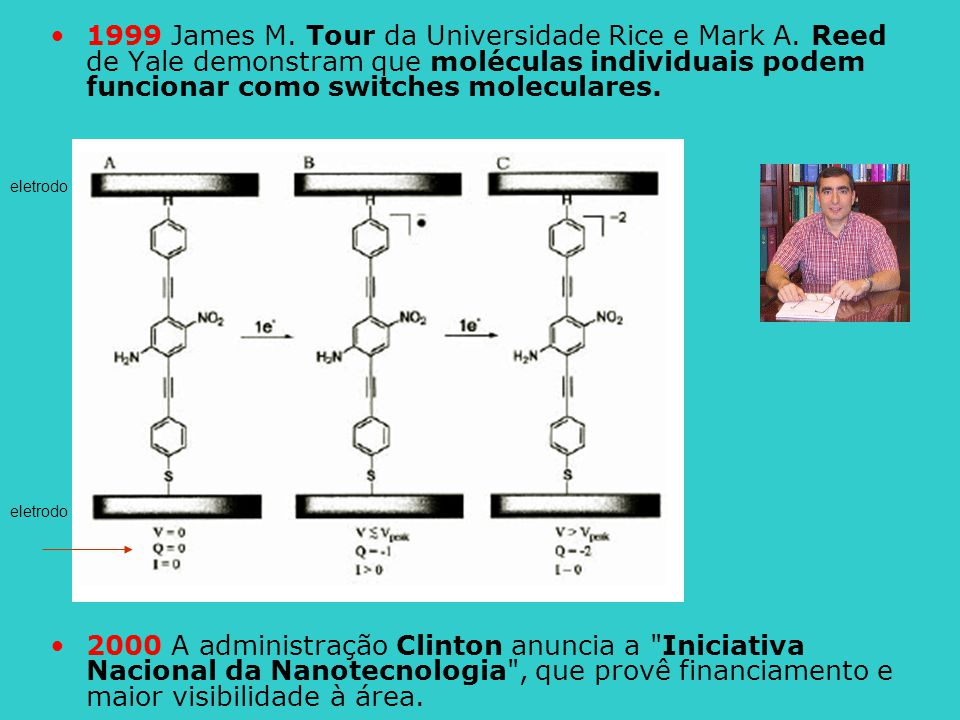 •1999 James M. Tour da Universidade Rice e Mark A. Reed de Yale demonstram que moléculas individuais podem funcionar como switches moleculares. •2000