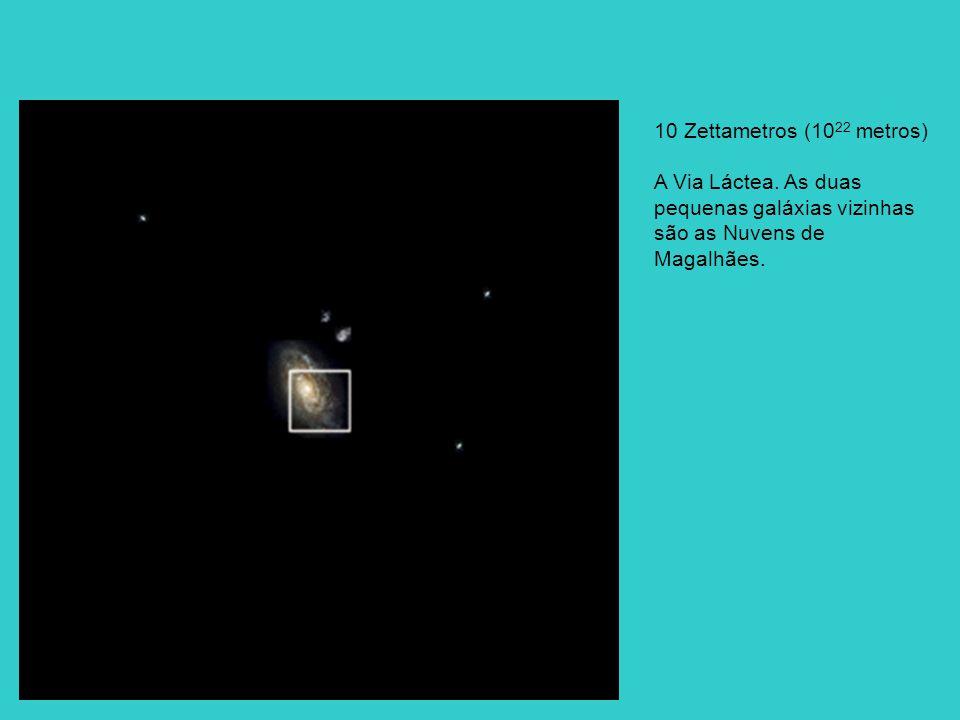10 Zettametros (10 22 metros) A Via Láctea. As duas pequenas galáxias vizinhas são as Nuvens de Magalhães.