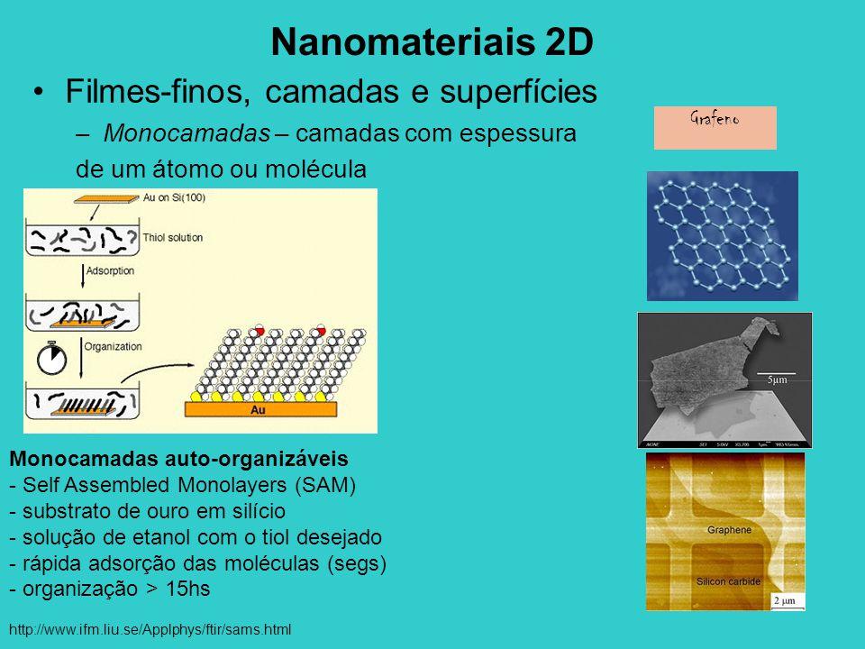 •Filmes-finos, camadas e superfícies –Monocamadas – camadas com espessura de um átomo ou molécula Monocamadas auto-organizáveis - Self Assembled Monol